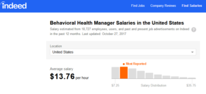 Salary Outlook for MPH Degree Holders