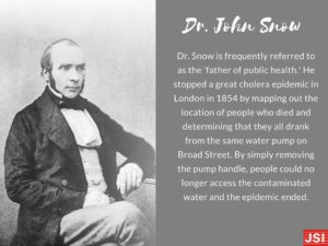 father of public health