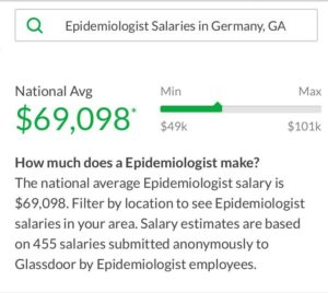 Epidemiologist salary in Germany