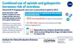 Can You Get High Off Gabapentin