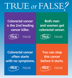 how fast does colon cancer spread