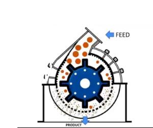Hammer Mill Working Principle Pdf
