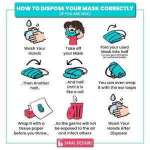How to dispose a used face mask properly