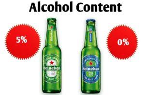 heineken alcohol content