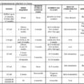 Immunization Schedule In Ghana