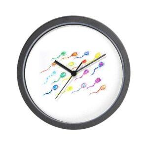 How Long Does A Semen Analysis Take