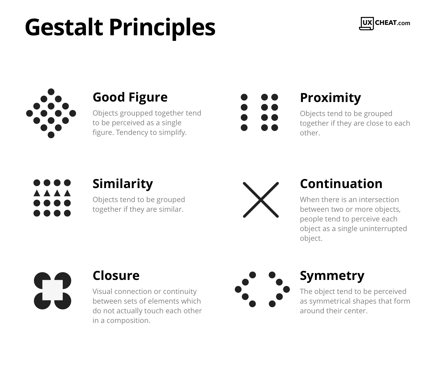 What Is Meant By Gestalt In Time Line Therapy