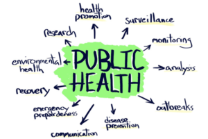 What Is The Function Of Public Health