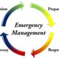 Types Of Emergency Management