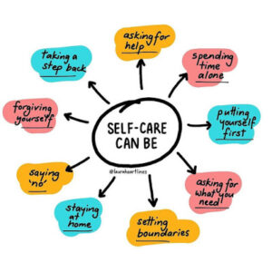 components of self care