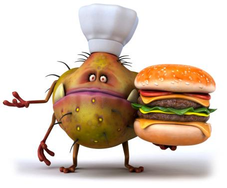 What Are The 4 Types Of Food Contamination