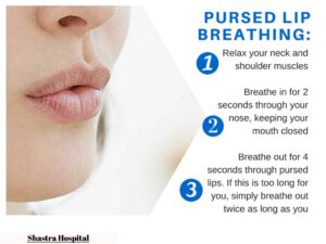 What To Do When You Have Trouble Breathing