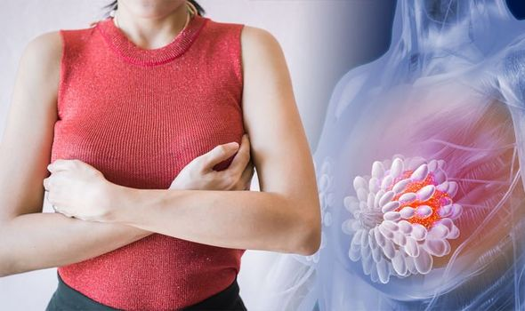 Can The Pill Cause Breast Cancer
