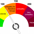 What are the WHO Global Air Quality Guidelines
